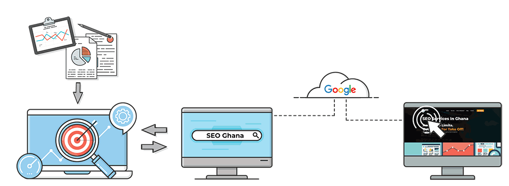 illustration of keyword research and SEO optimized website