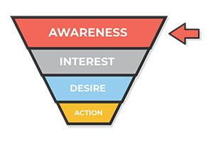 sales funnel - highlight awareness