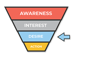sales funnel - highlight desire